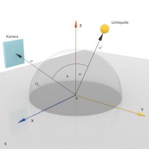 II_05_geometry_arnold_01-07