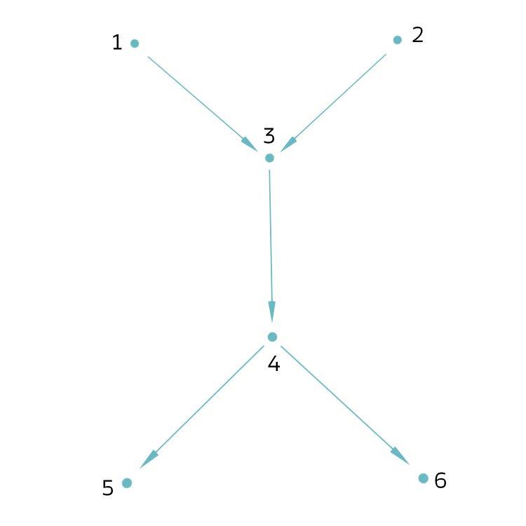 III_21_graph_00_03