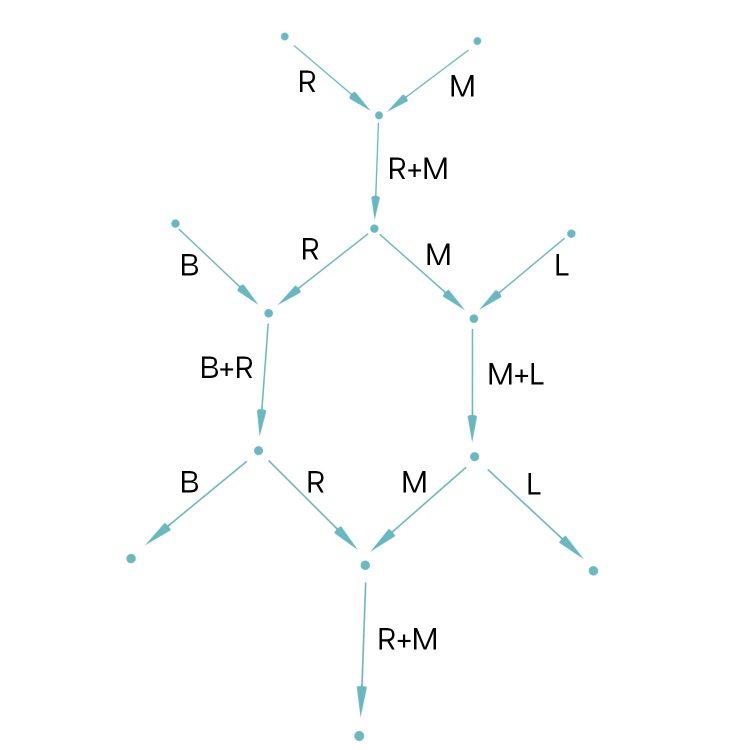 III_21_graph_01_04