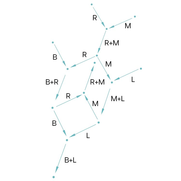 III_21_graph_03_04