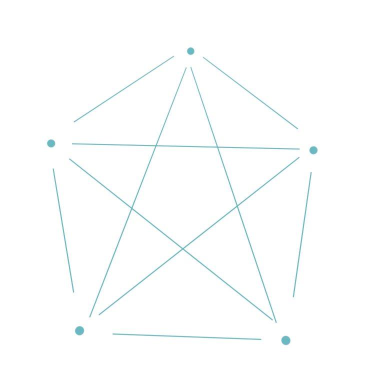 III_21_graph_K5_03