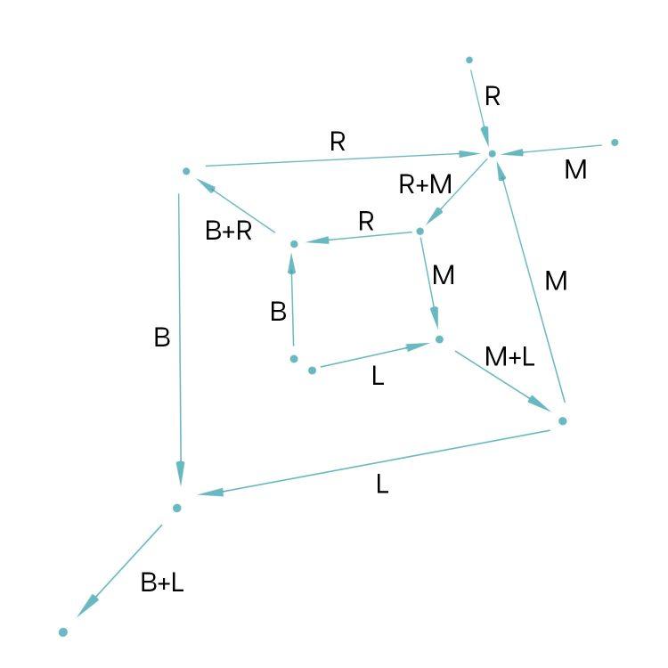 III_21_graph_04_04