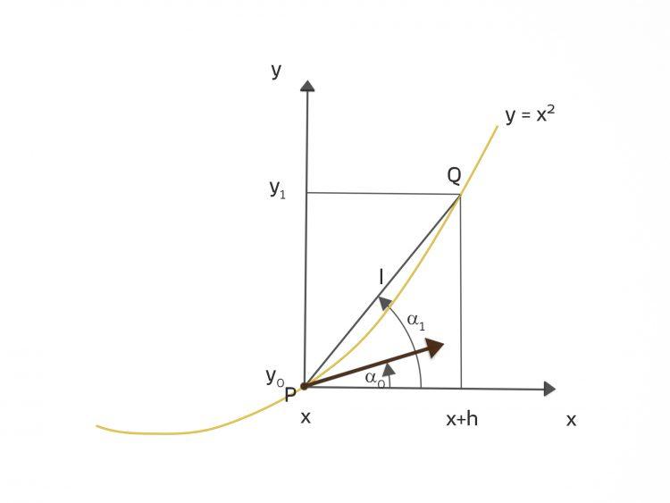 iV_15_parabel_C_03-07