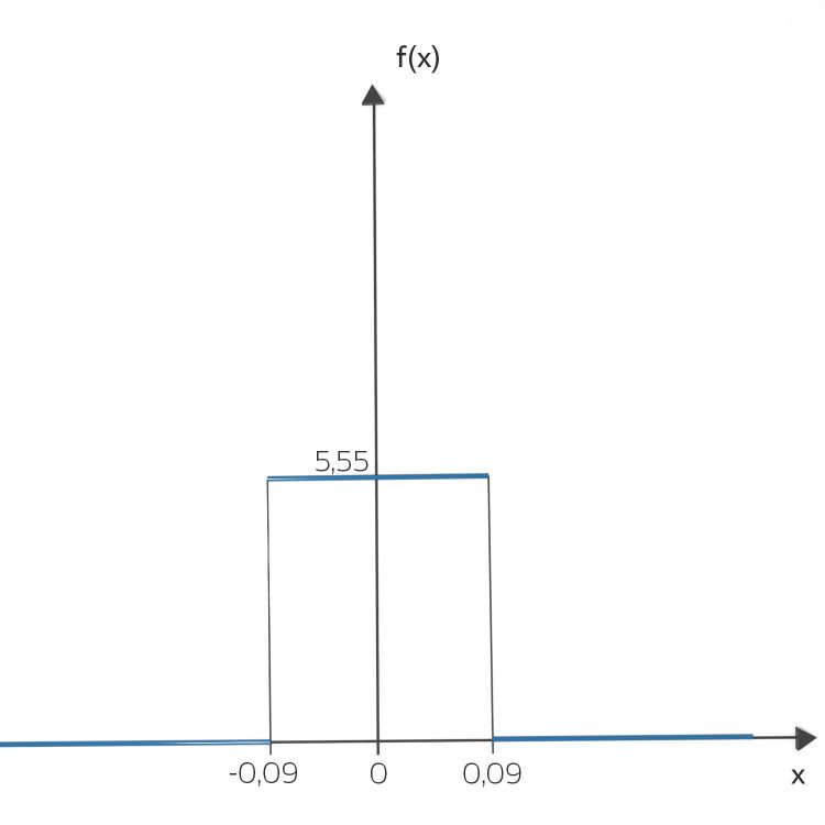 IV_22_gleich_curve_zufall_06-02