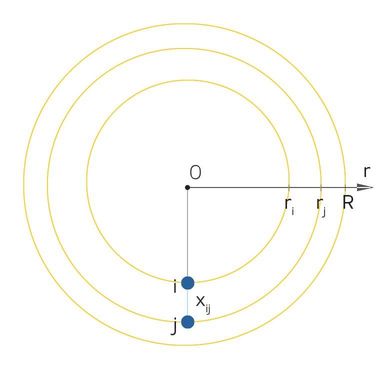 iv_333_hyperbol_abstand_theta_1_05