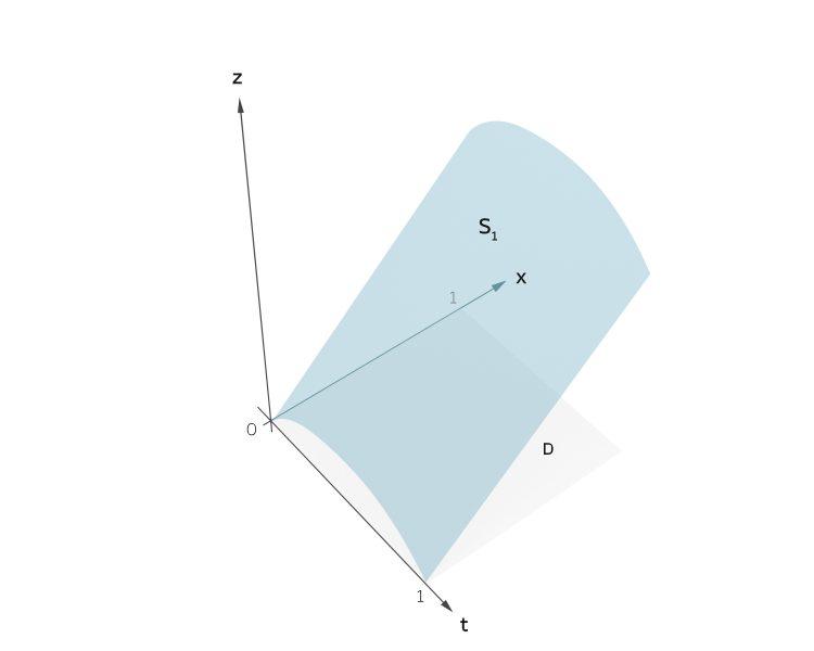1. schwache Lösung der lineare Transportgleichung