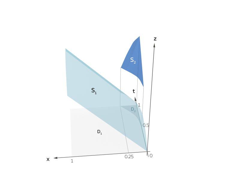 zusammengesetzte Gletscherlösung der linearen Transportgleichung