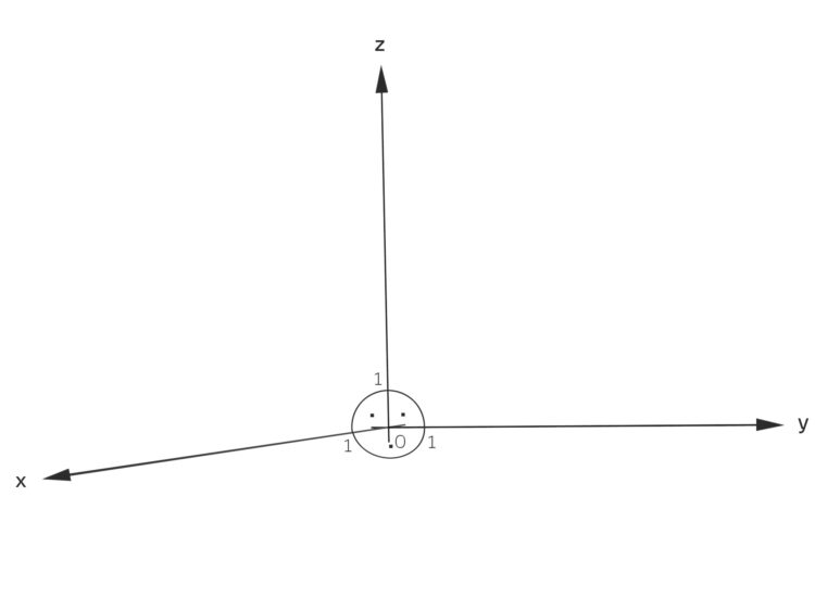 28_2020_koordinaten_System_09