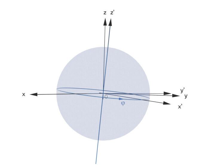 28_2020_koordinatensystem_drehung_