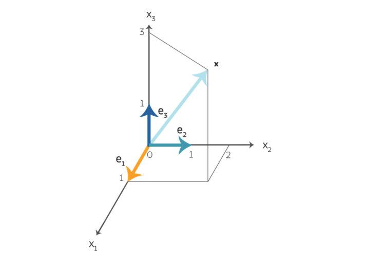 29_koordinatensystem_05