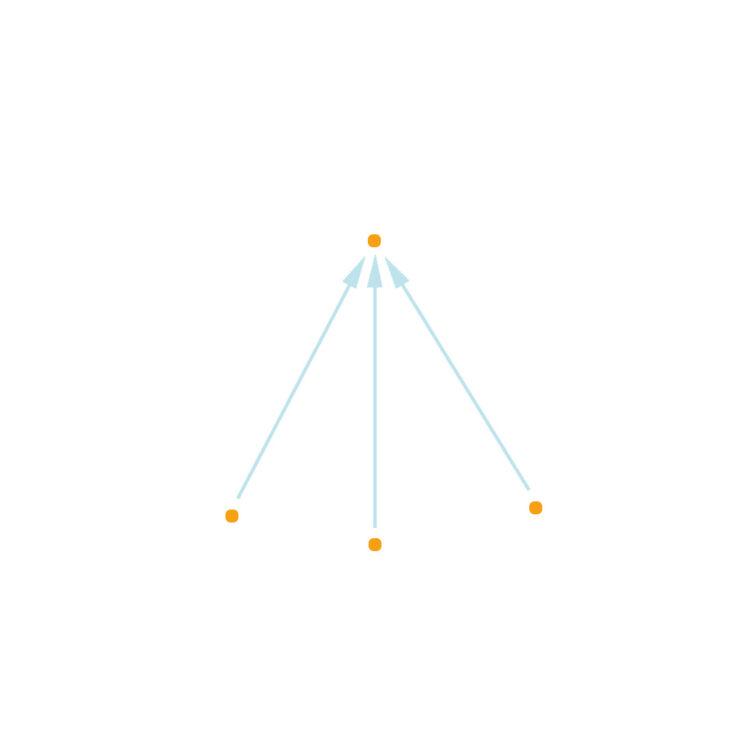 34_graph_04_02