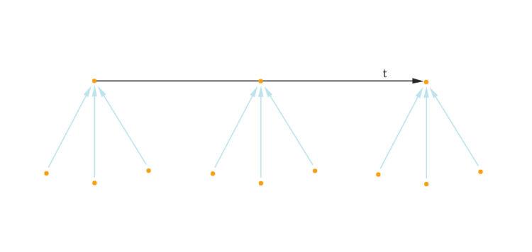 34_graph_05