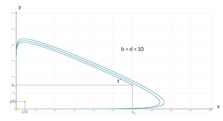 r-beute_phasendiagramm_10_07_05
