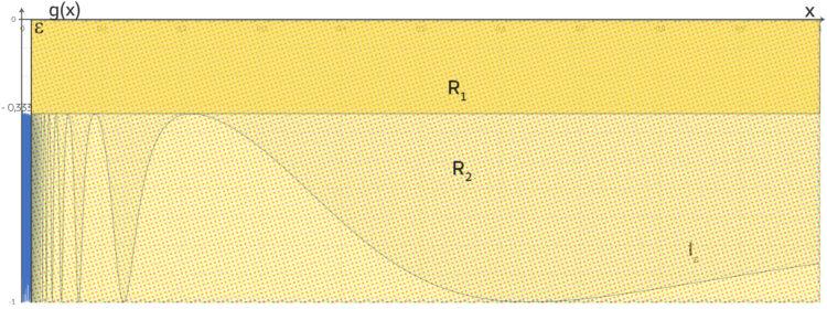 08_integral_rechteck_sin_1_x-04_10