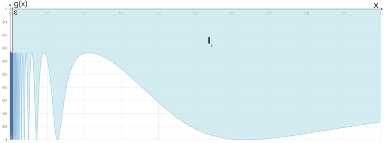 08_integral_sin_iepsilon_1_x-04_08